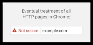 Protocole HTTPS chez Internet Vallon